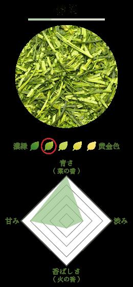 棒茶の紹介画像