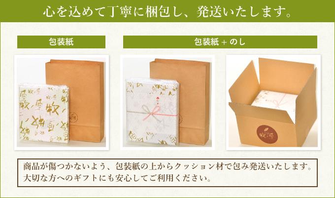梱包の説明画像