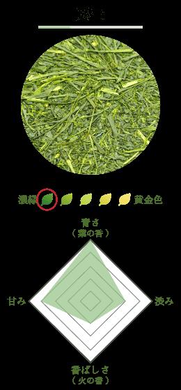 藤壺の紹介画像