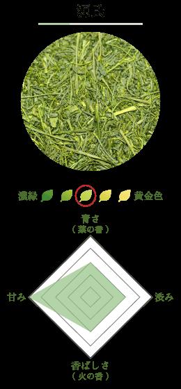 源氏の紹介画像