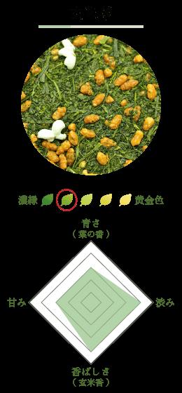 玄米茶の紹介画像