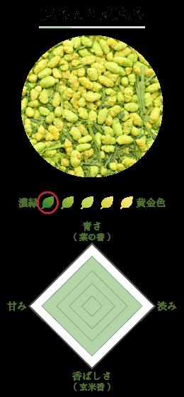 抹茶入り玄米茶の紹介画像