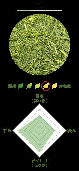 桐壷の紹介画像