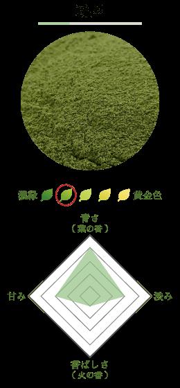 粉茶の紹介画像